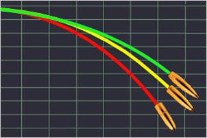 Траектория пули