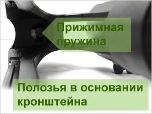 Полозья кронштейна Токарева изнутри